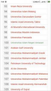 IMG 20210219 WA0059 169x300 - UIN Antasari Banjarmasin Masuk Daftar Universitas Islam Terbaik di Dunia